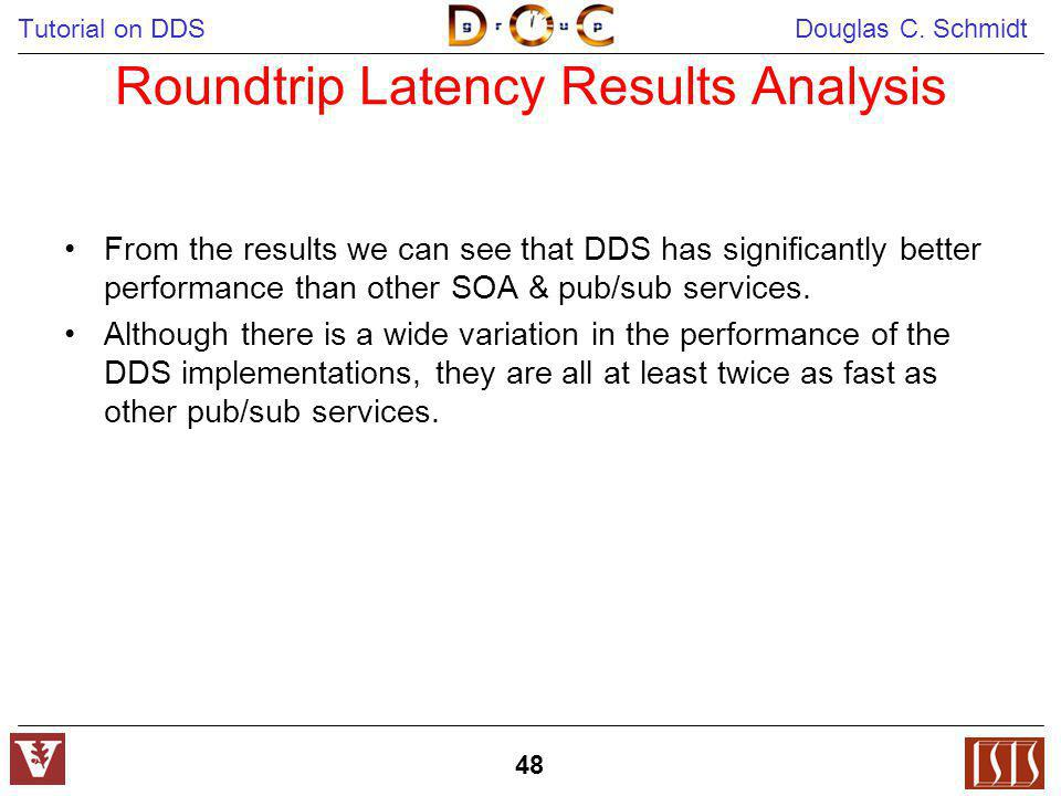 Roundtrip Latency Results Analysis