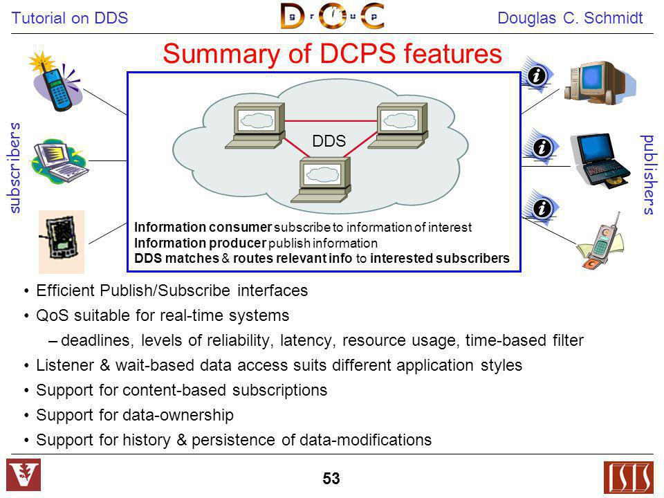 Summary of DCPS features