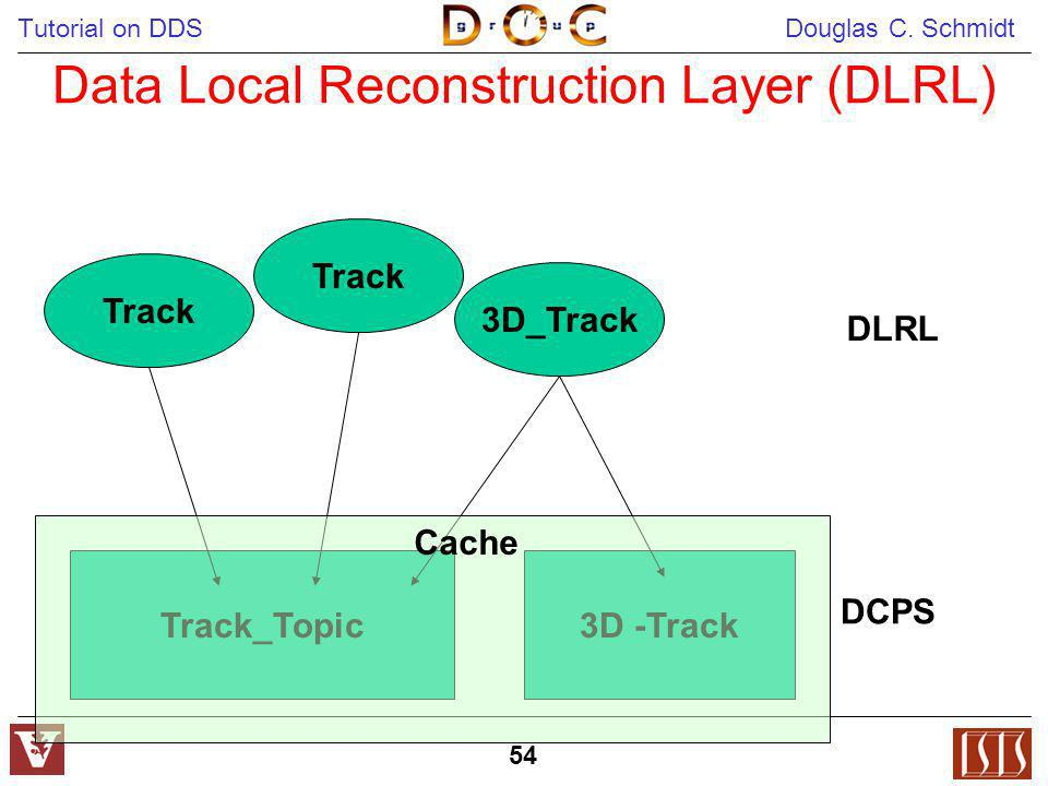 Data Local Reconstruction Layer (DLRL)