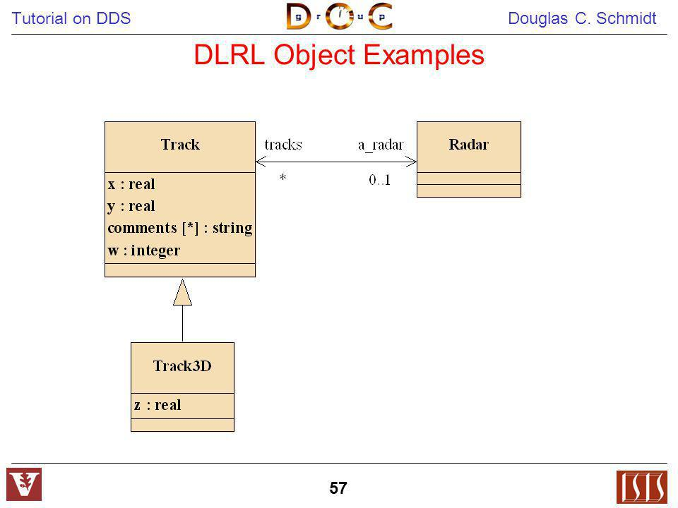 DLRL Object Examples