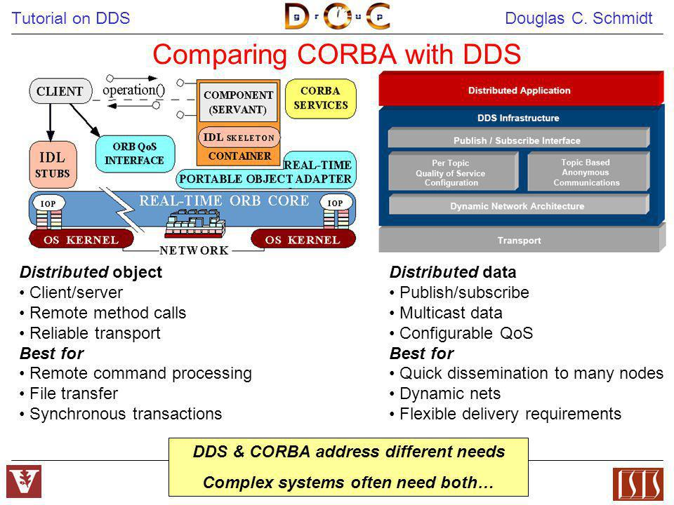 Comparing CORBA with DDS