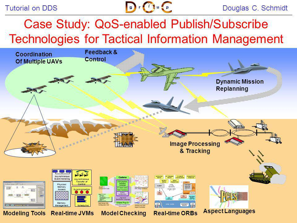 Case Study: QoS-enabled Publish/Subscribe Technologies for Tactical Information Management