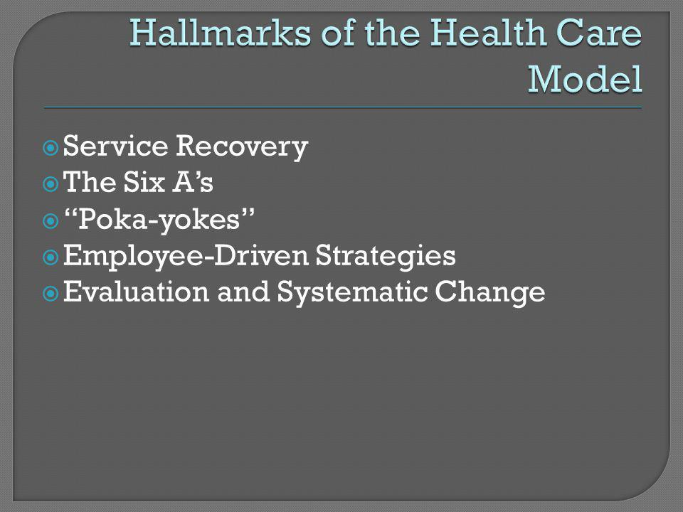 Hallmarks of the Health Care Model