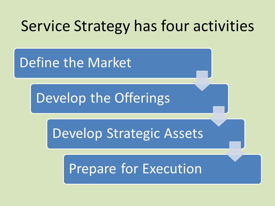 Service Strategy has four activities