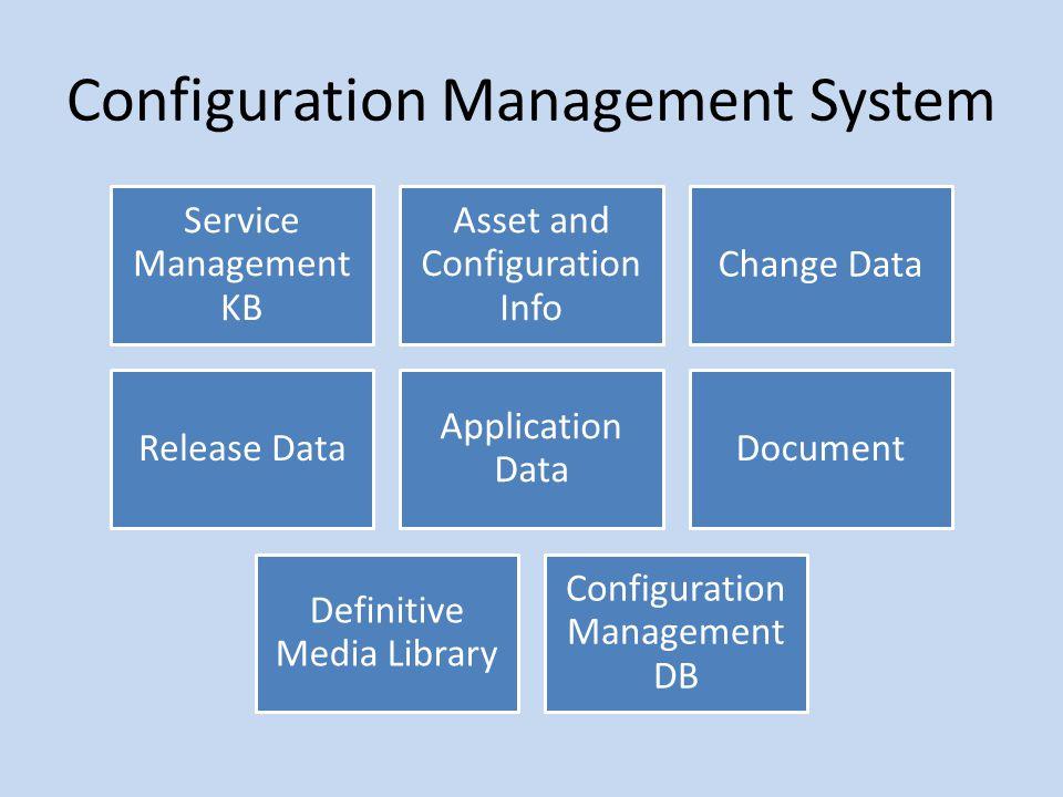Configuration Management System