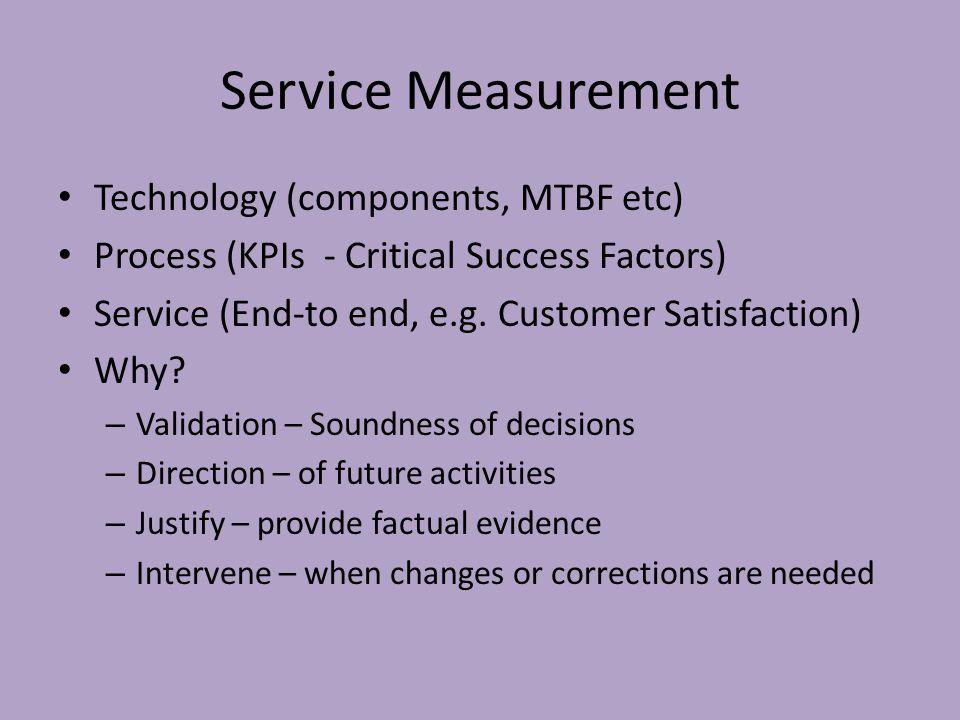 Service Measurement Technology (components, MTBF etc)