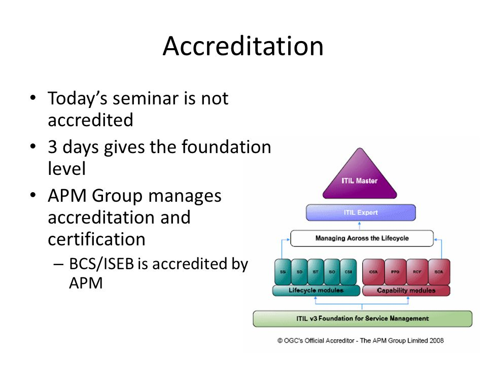 Accreditation Today's seminar is not accredited