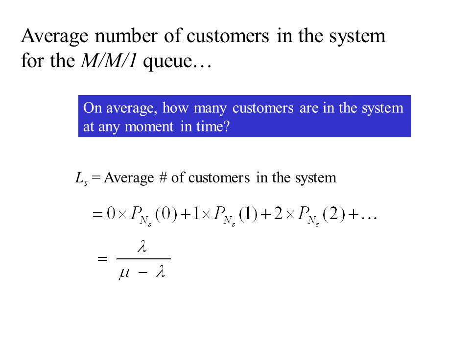Average number of customers in the system for the M/M/1 queue…