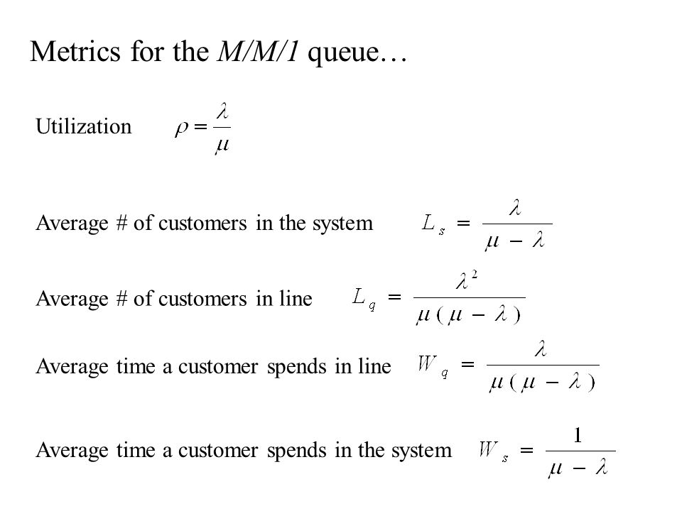Metrics for the M/M/1 queue…