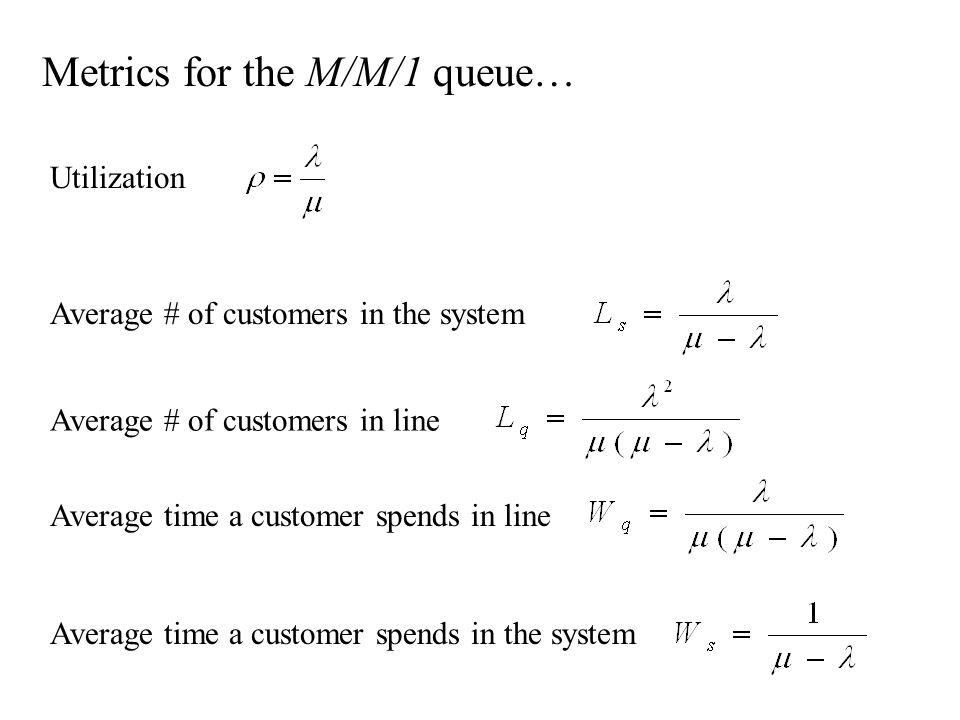 Metrics for the M/M/1 queue…
