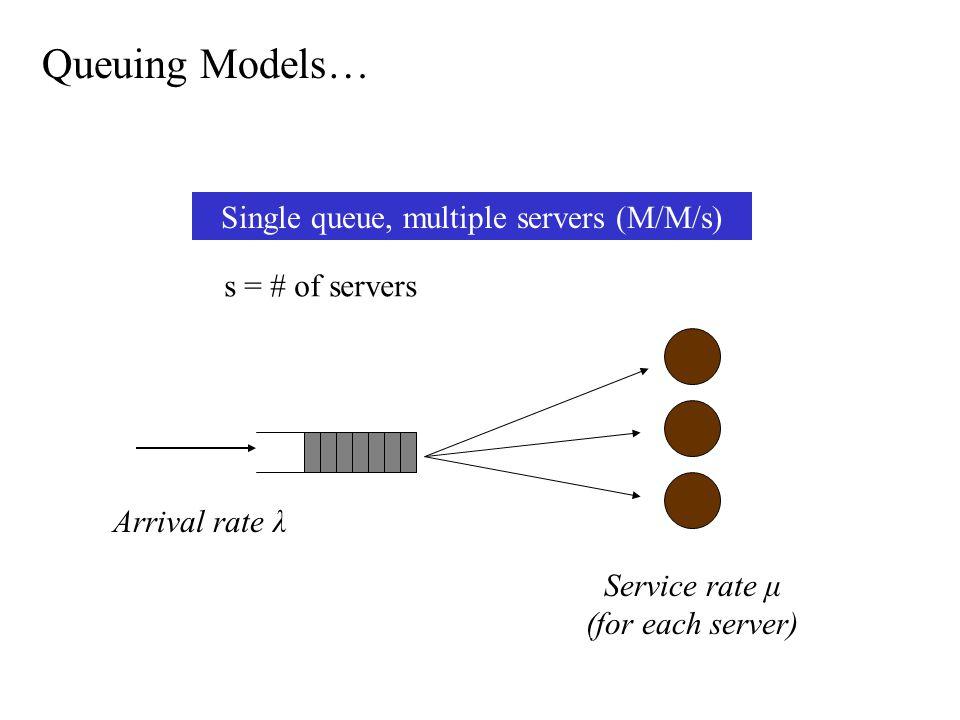 Single queue, multiple servers (M/M/s)