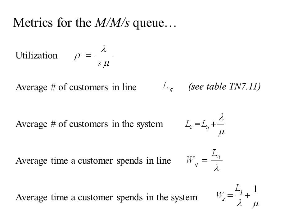 Metrics for the M/M/s queue…
