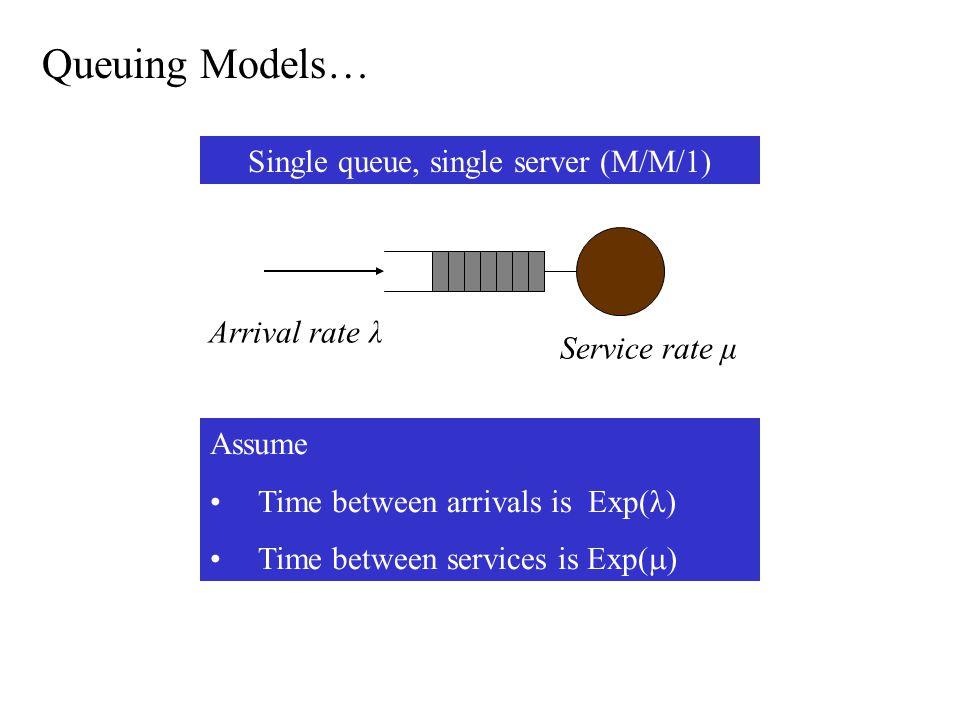 Single queue, single server (M/M/1)
