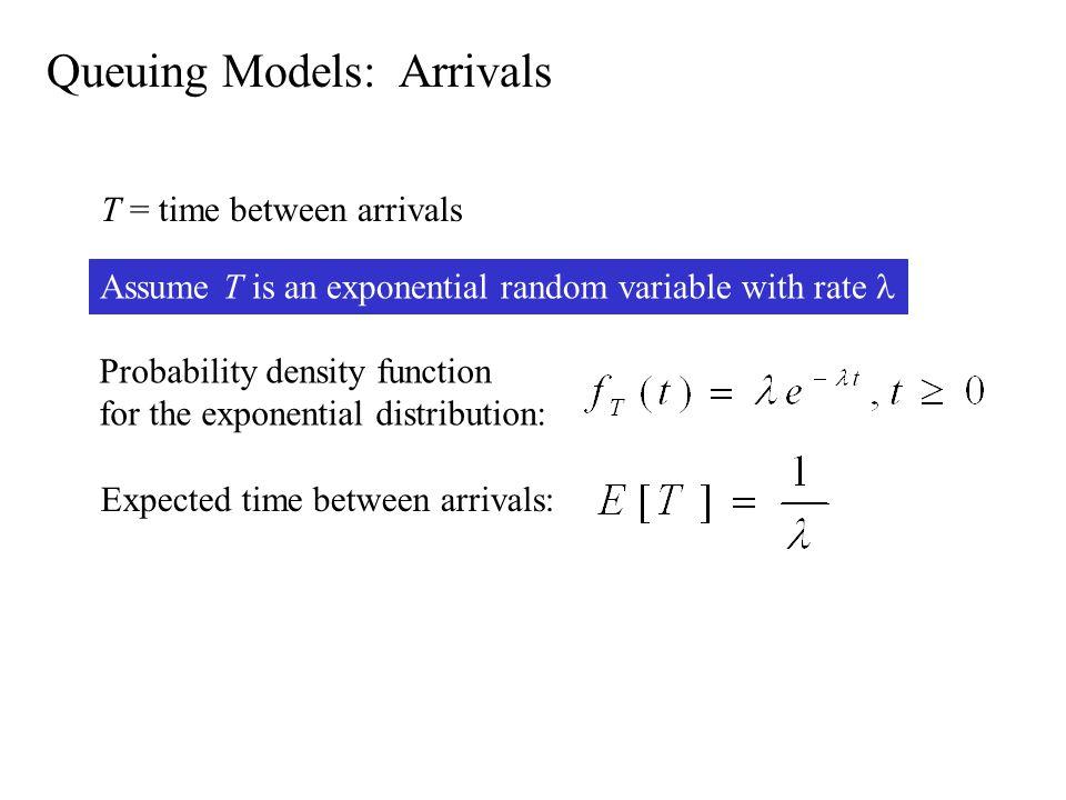 Queuing Models: Arrivals