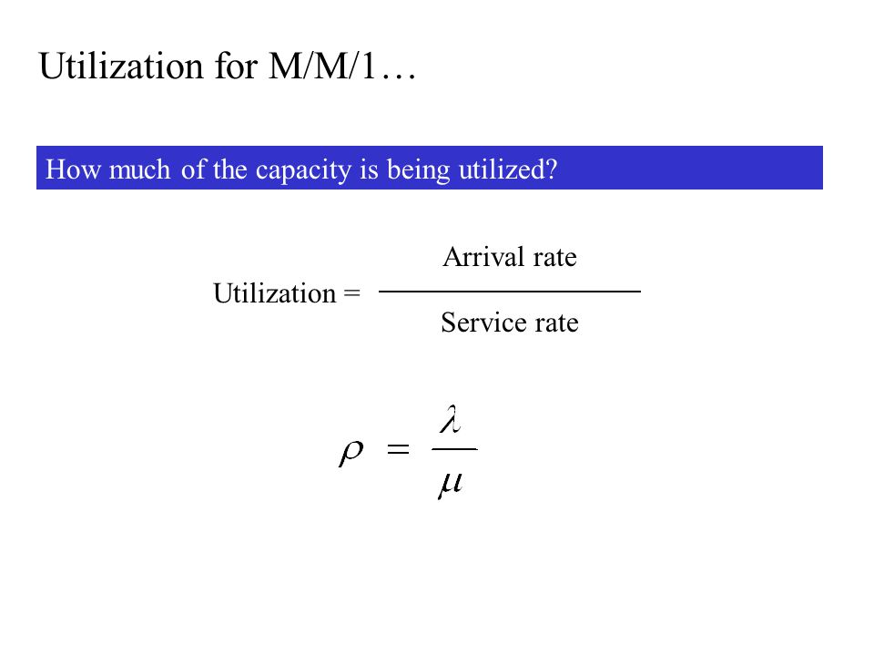Utilization for M/M/1… How much of the capacity is being utilized