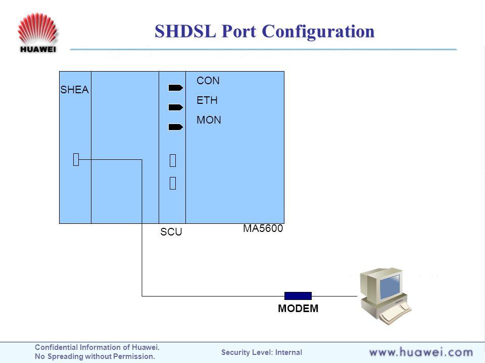 SHDSL Port Configuration