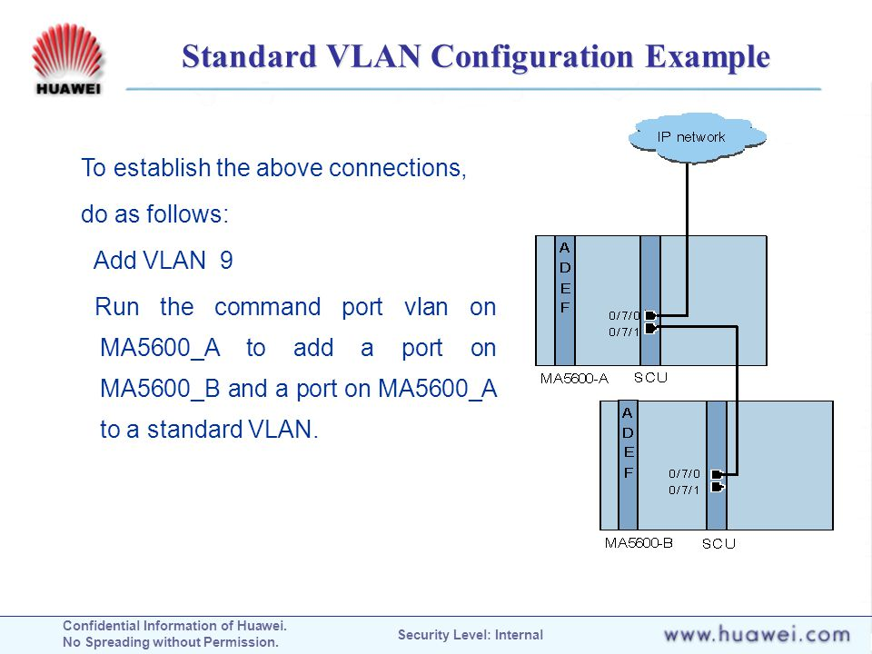 Standard VLAN Configuration Example