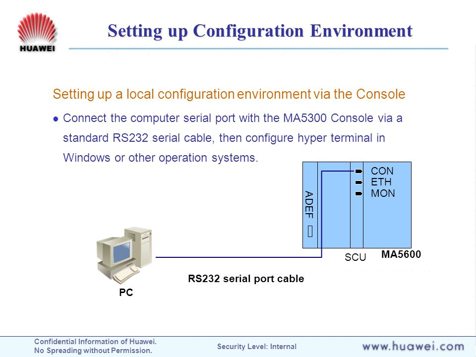 Setting up Configuration Environment