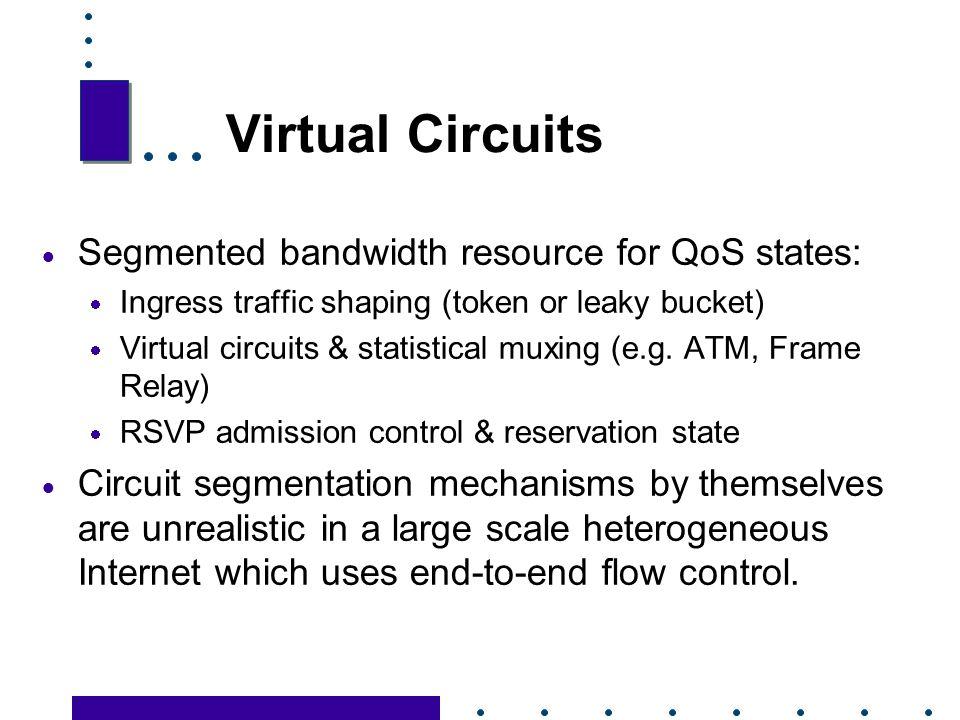 Virtual Circuits Segmented bandwidth resource for QoS states: