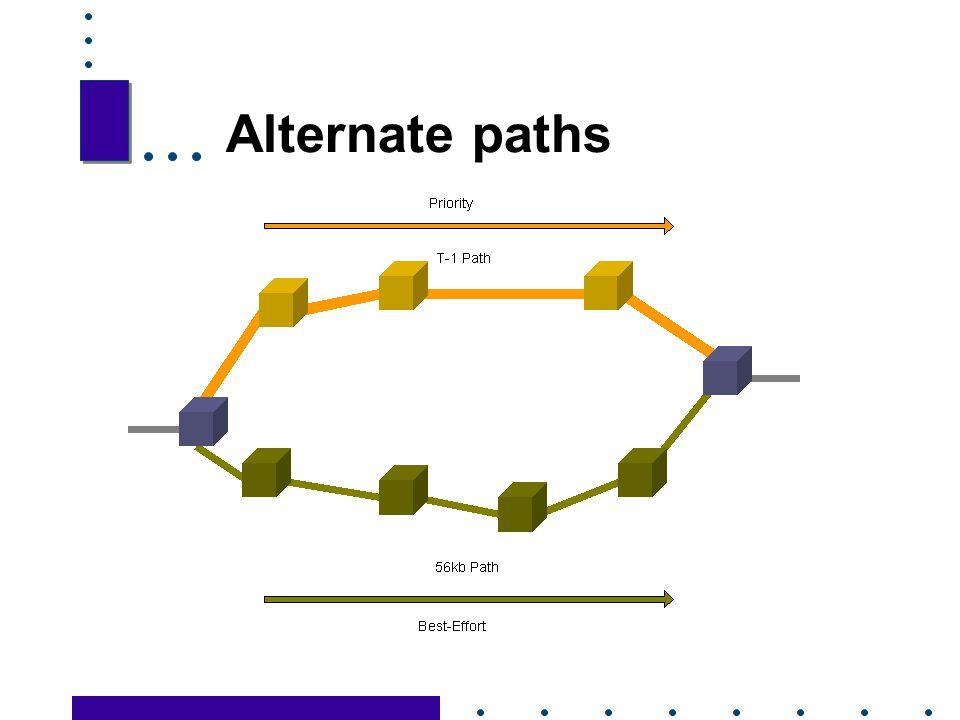 Alternate paths 28 28