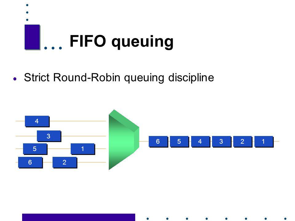 FIFO queuing Strict Round-Robin queuing discipline 4 3 6 5 4 3 2 1 5 1