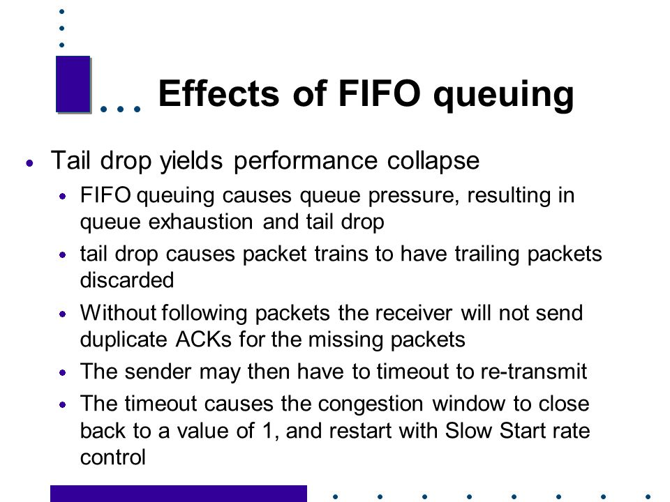 Effects of FIFO queuing