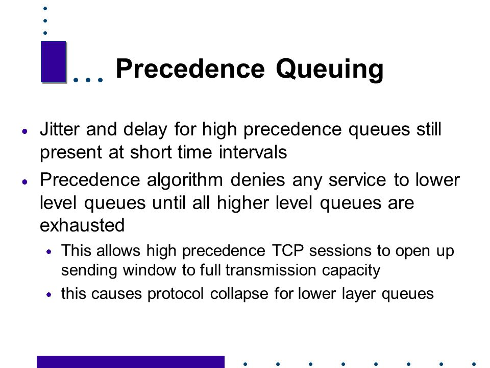 Precedence Queuing Jitter and delay for high precedence queues still present at short time intervals.