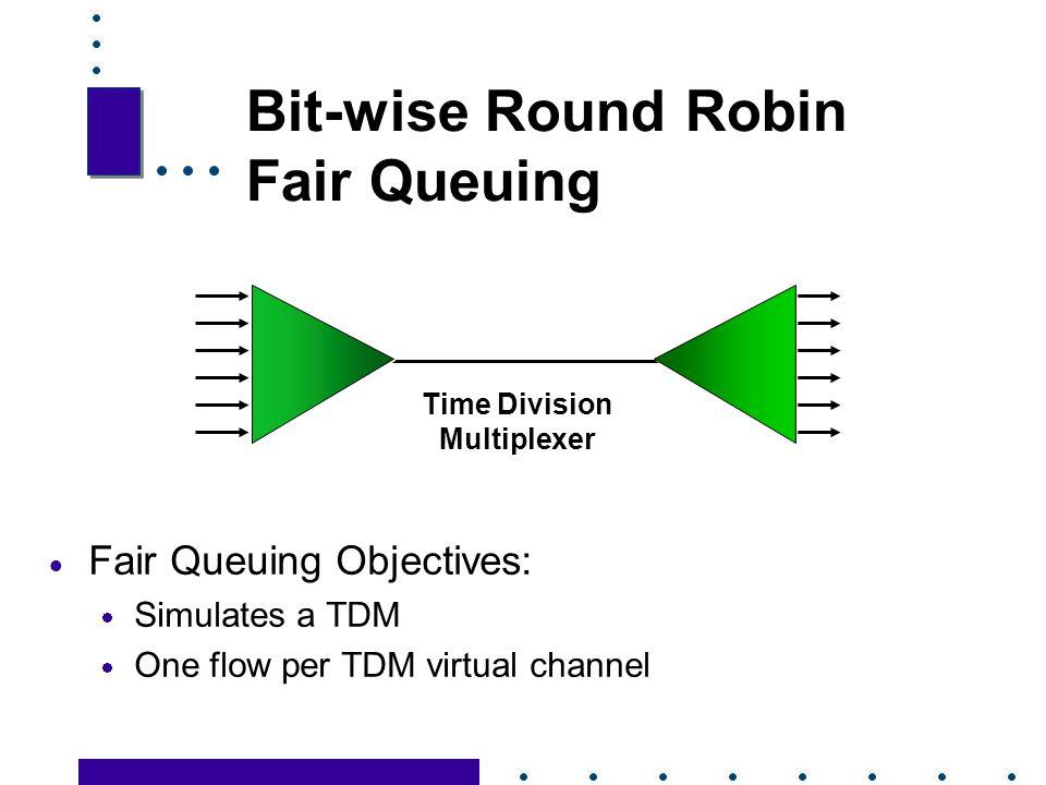 Bit-wise Round Robin Fair Queuing