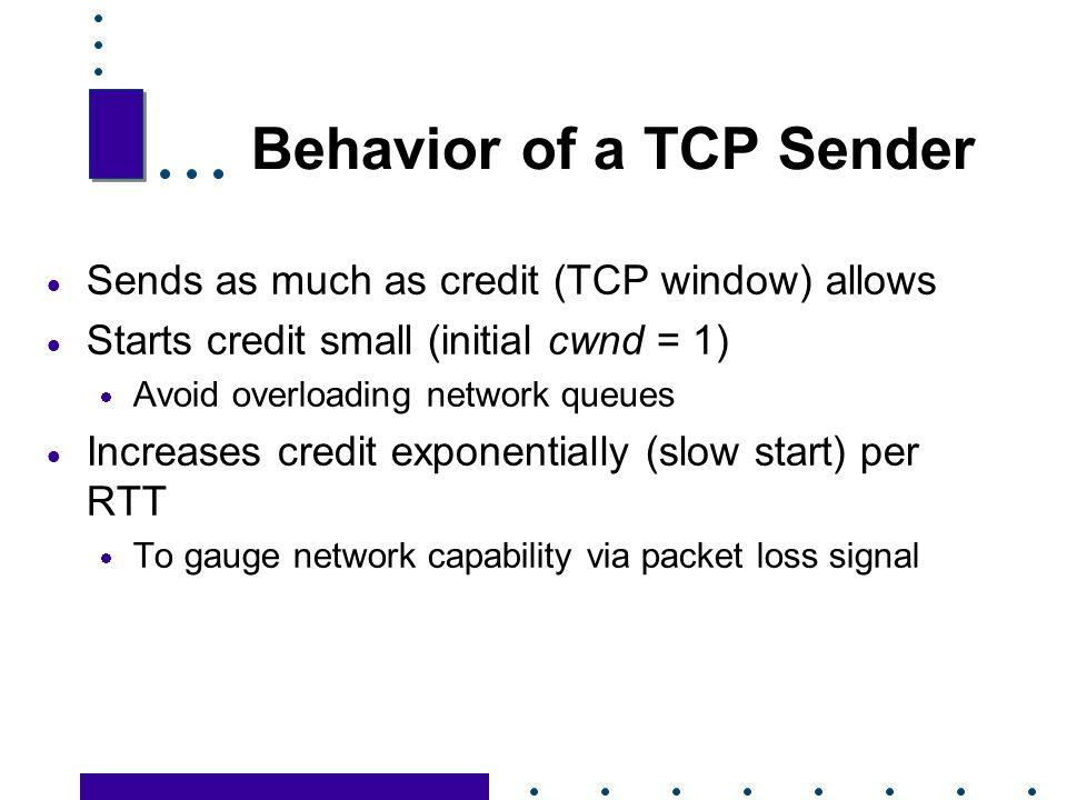Behavior of a TCP Sender