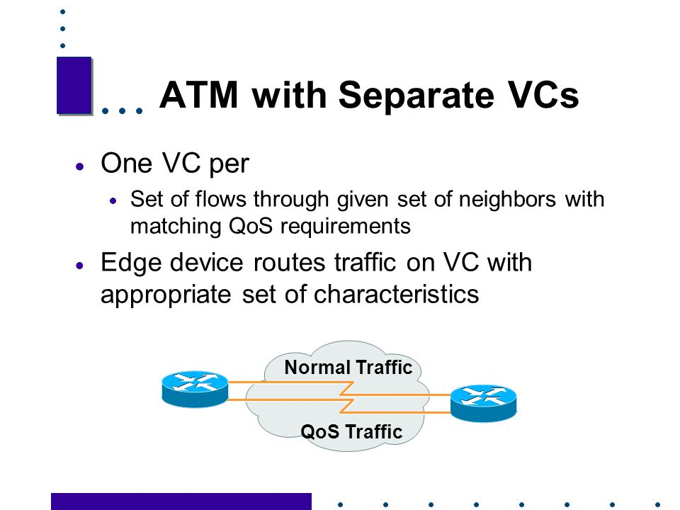 ATM with Separate VCs One VC per