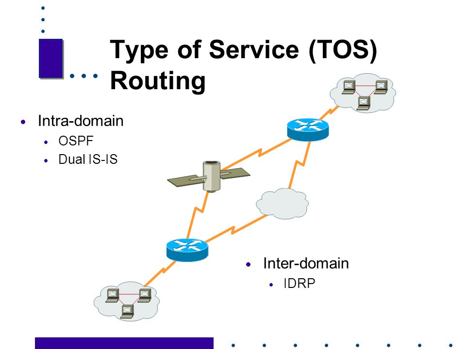 Type of Service (TOS) Routing