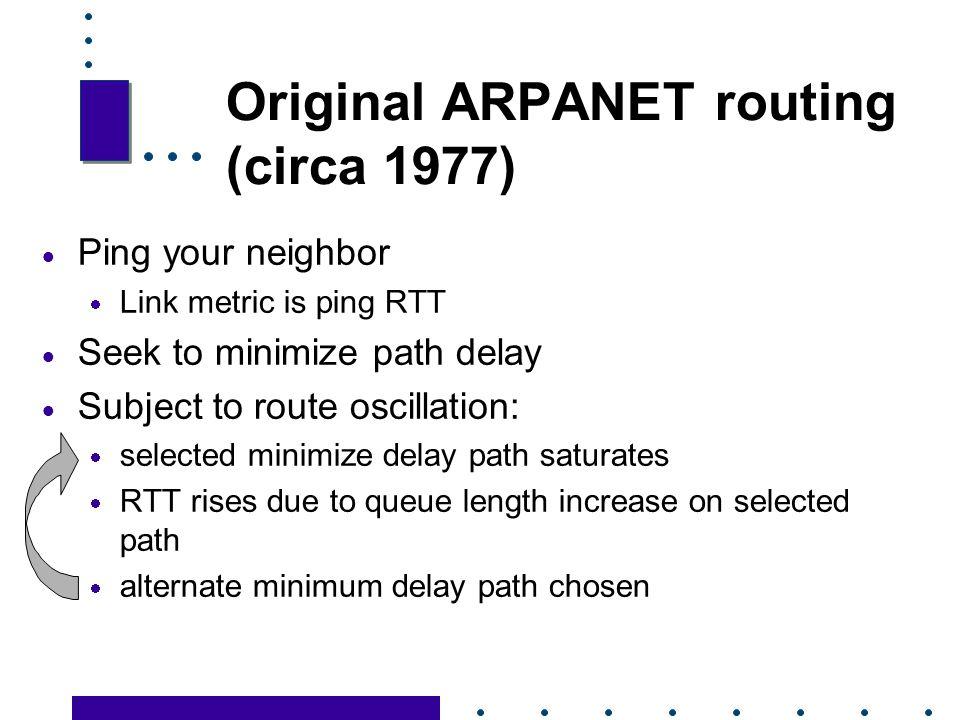 Original ARPANET routing (circa 1977)