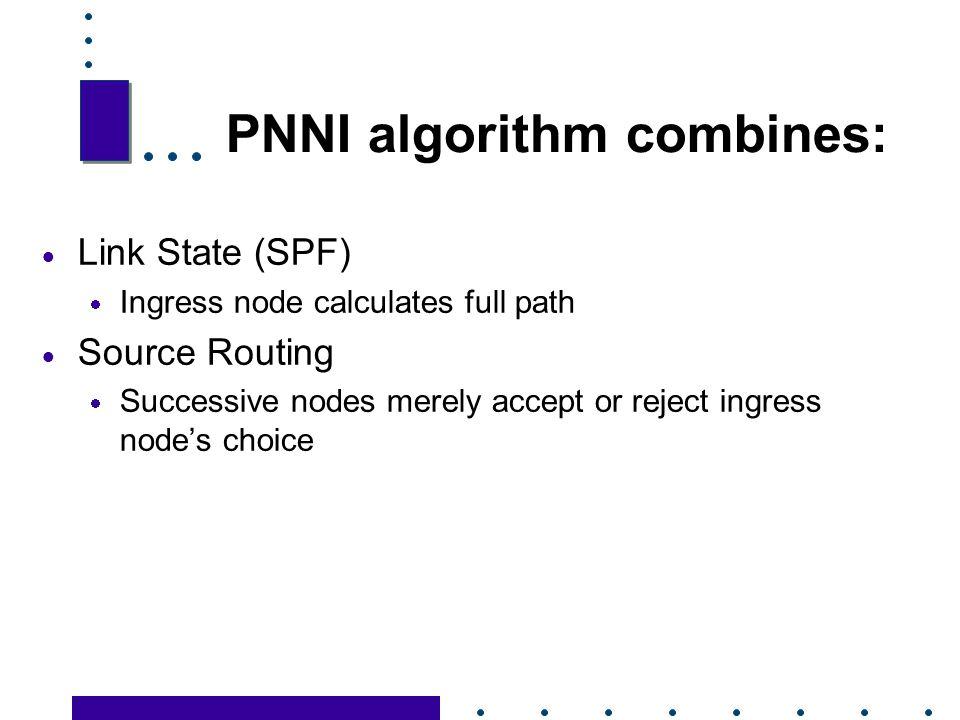 PNNI algorithm combines: