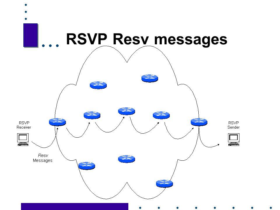 RSVP Resv messages 27 27