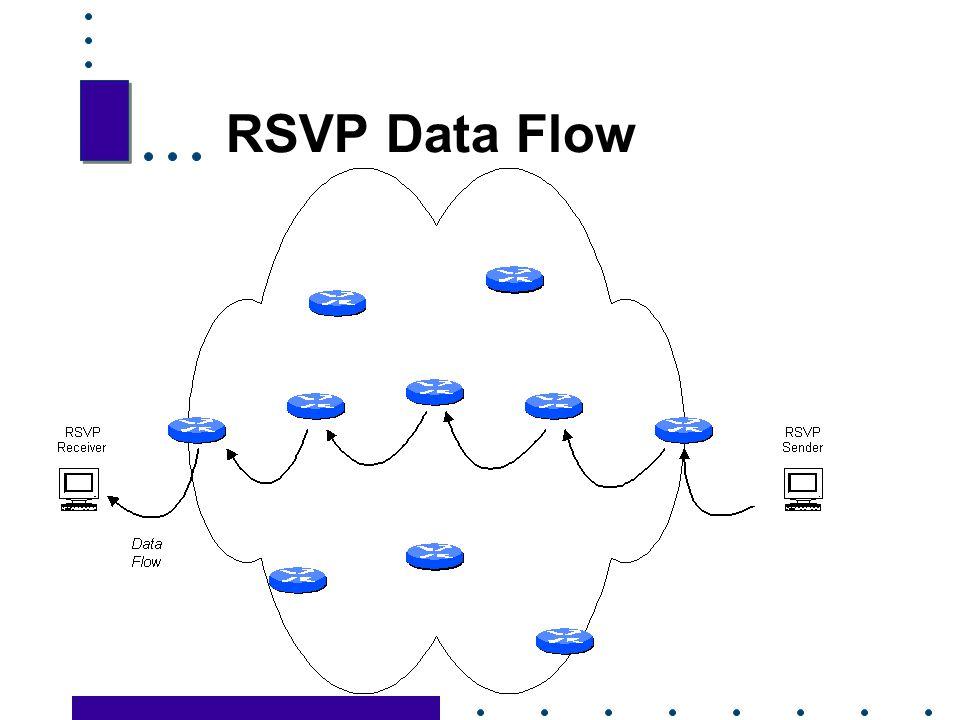 RSVP Data Flow