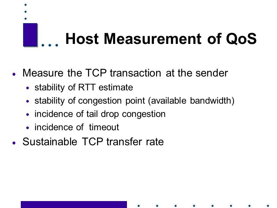 Host Measurement of QoS