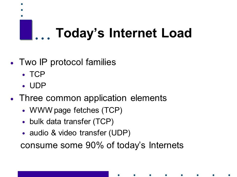 Today's Internet Load Two IP protocol families
