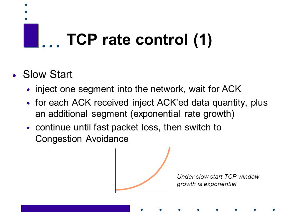 TCP rate control (1) Slow Start