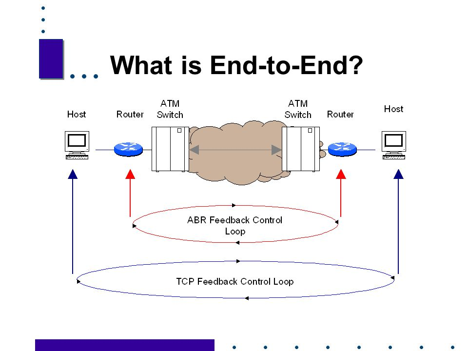 What is End-to-End 44 44