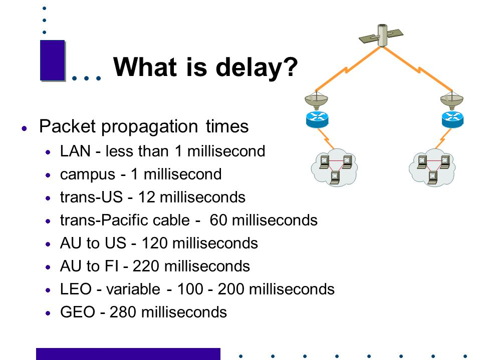 What is delay Packet propagation times LAN - less than 1 millisecond