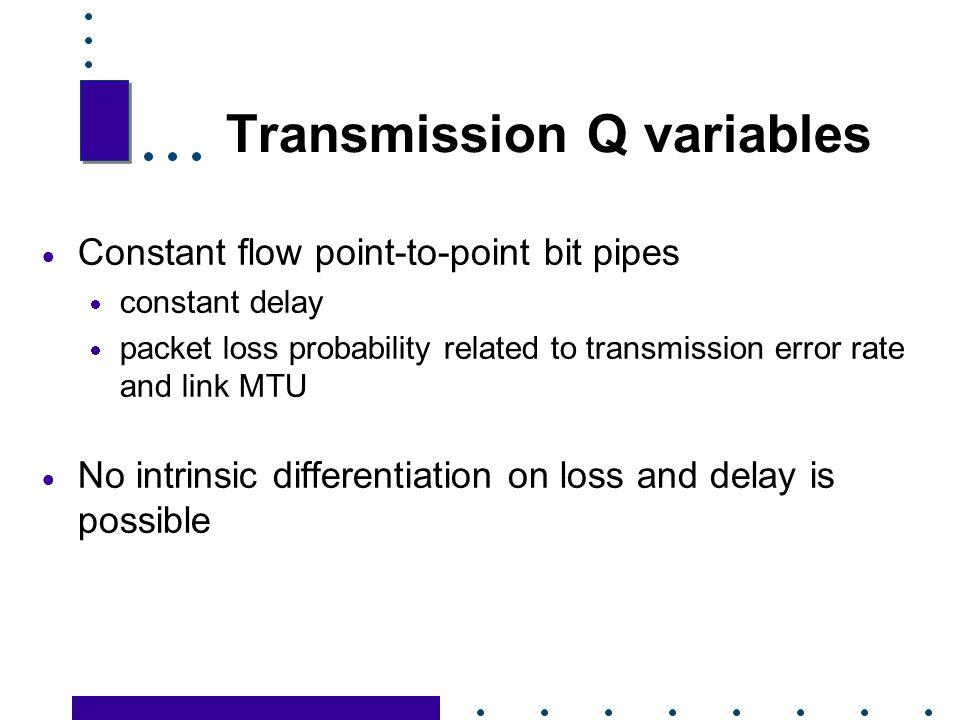 Transmission Q variables
