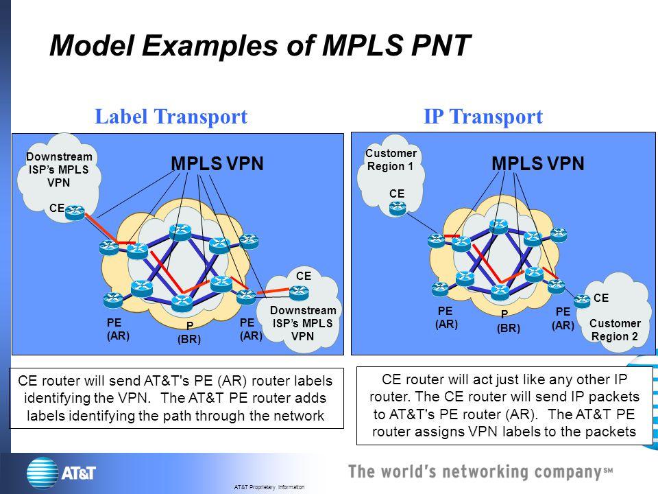 Model Examples of MPLS PNT