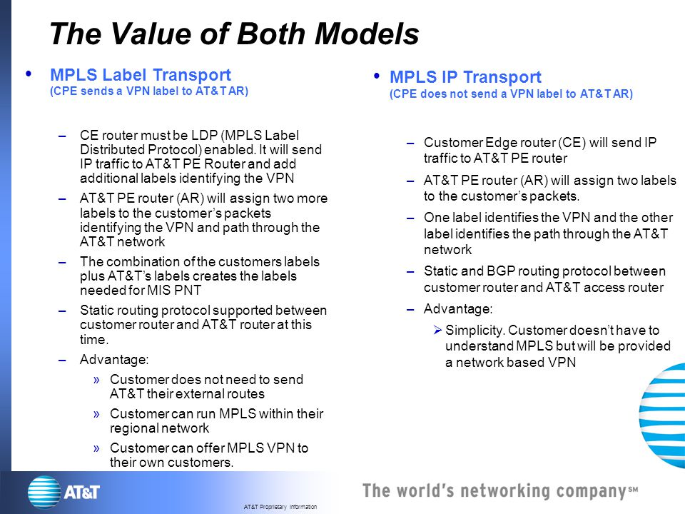 The Value of Both Models