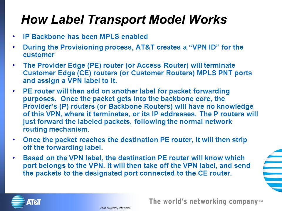 How Label Transport Model Works
