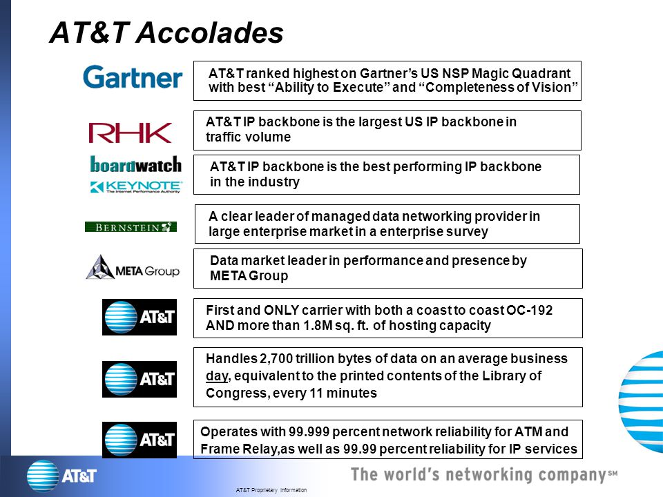AT&T Accolades AT&T ranked highest on Gartner's US NSP Magic Quadrant with best Ability to Execute and Completeness of Vision