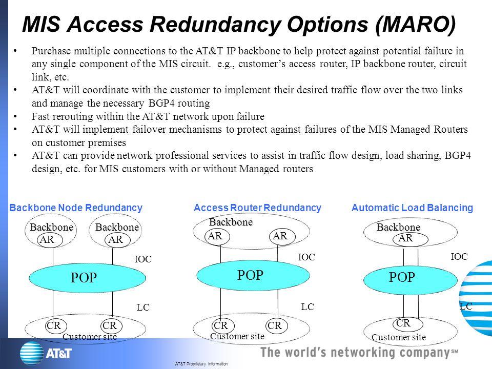 MIS Access Redundancy Options (MARO)