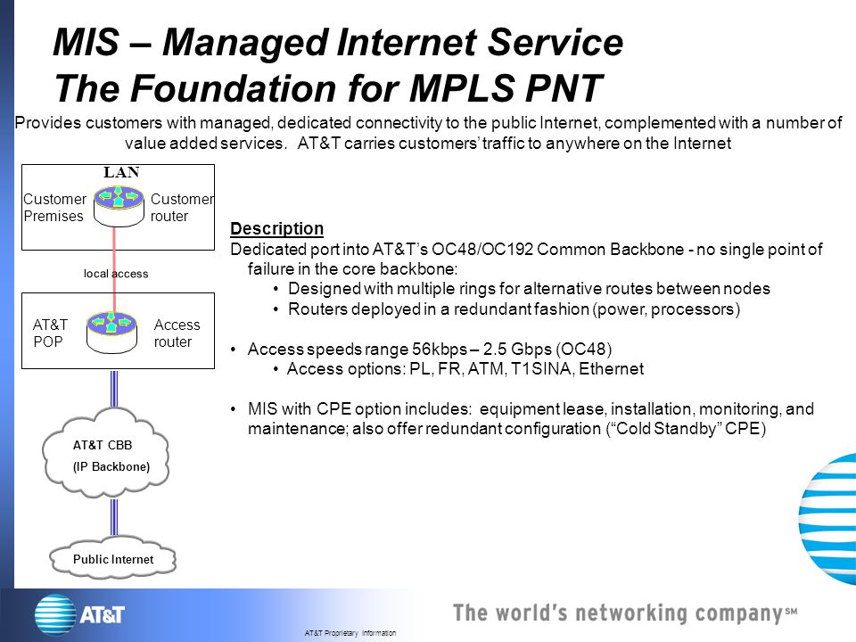 MIS – Managed Internet Service The Foundation for MPLS PNT