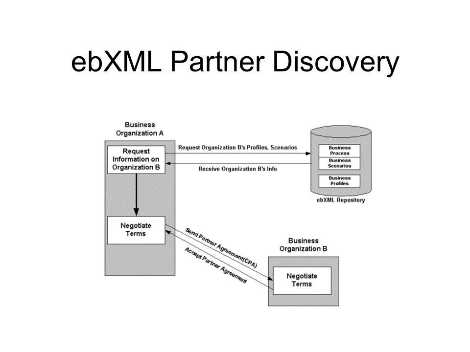 ebXML Partner Discovery