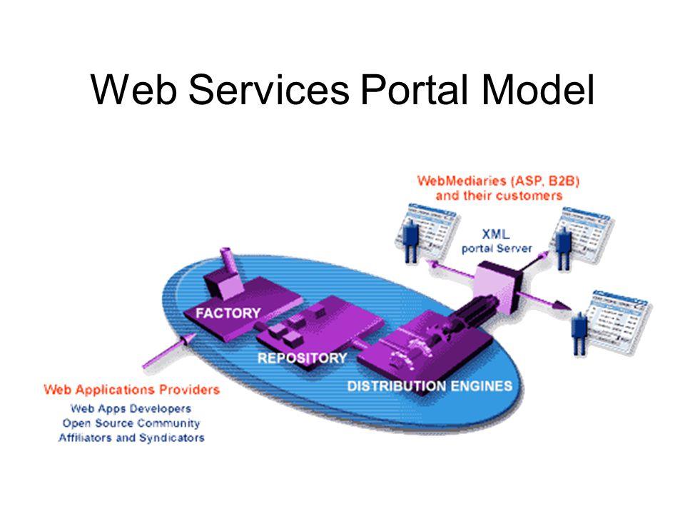 Web Services Portal Model