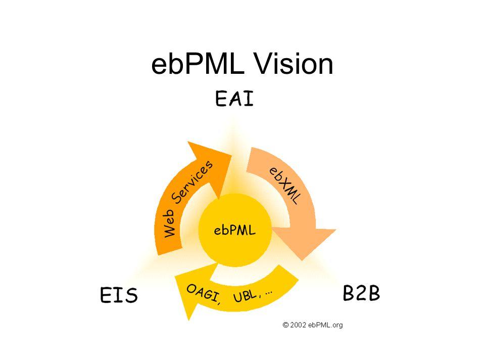 ebPML Vision